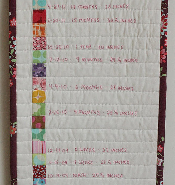 Embroidered Growth Chart